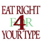 Logo - Eat Right